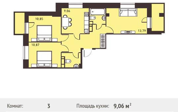 3-комнатная квартира, 64.95 м<sup>2</sup>, 6 этаж
