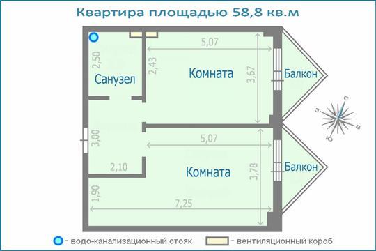 2-комн квартира, 58.8 м2, 9 этаж