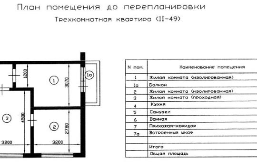 3-комнатная квартира, 52 м2, 3 этаж