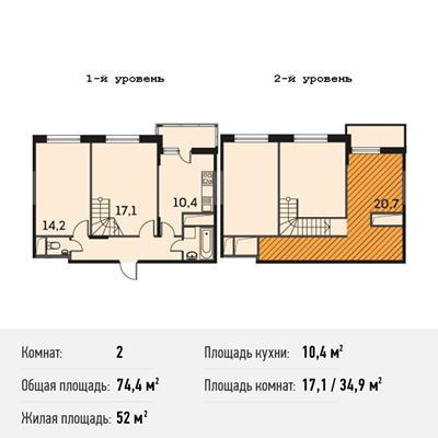 2-комн квартира, 74.4 м<sup>2</sup>, 25 этаж_1