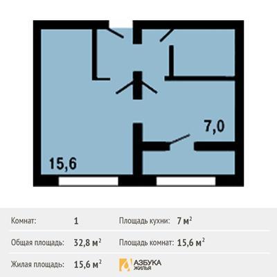 1-комн квартира, 32.8 м2, 12 этаж - фото 1