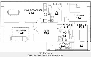 3-комнатная квартира, 126.6 м<sup>2</sup>, 6 этаж