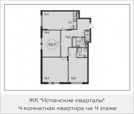 4-комнатная квартира, 92.7 м<sup>2</sup>, 4 этаж_1