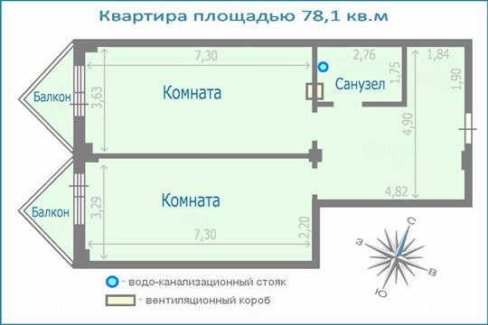 3-комн квартира, 78.1 м2, 6 этаж
