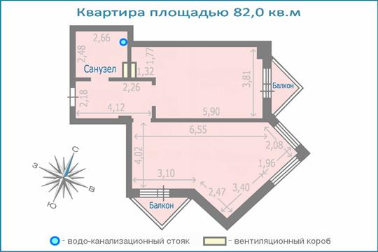 2-комн квартира, 82 м2, 20 этаж