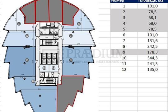 Офис, 132 м2, класс A