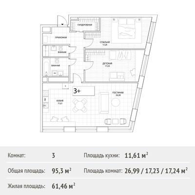 3-комн квартира, 95.3 м2, 5 этаж - фото 1