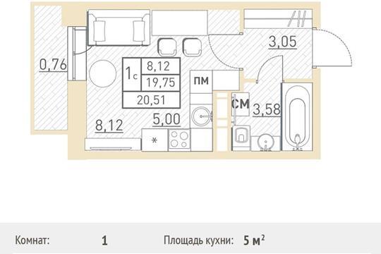 Студия, 20.51 м2, 6 этаж