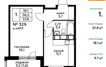 1-комн квартира, 37.8 м2, 20 этаж