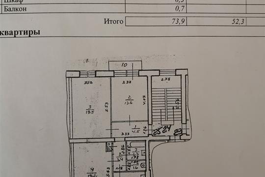 Комната в квартире, 19.6 м2, 5 этаж