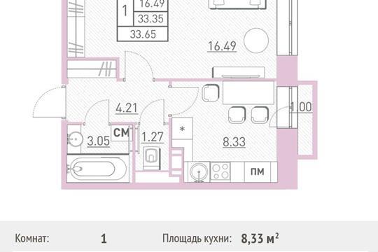 1-комн квартира, 33.65 м2, 4 этаж