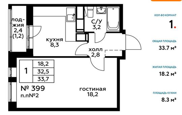 1-комн квартира, 33.7 м<sup>2</sup>, 15 этаж_1
